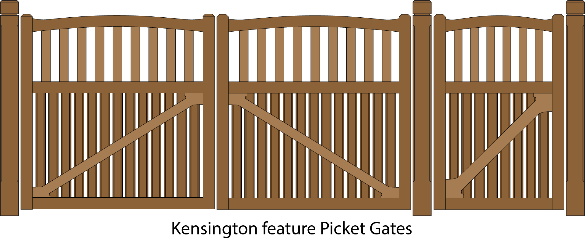 Kensington Feature Picket driveway and pedestrian gates with square chamfered posts